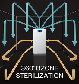 360°OZONE STERILIZATION